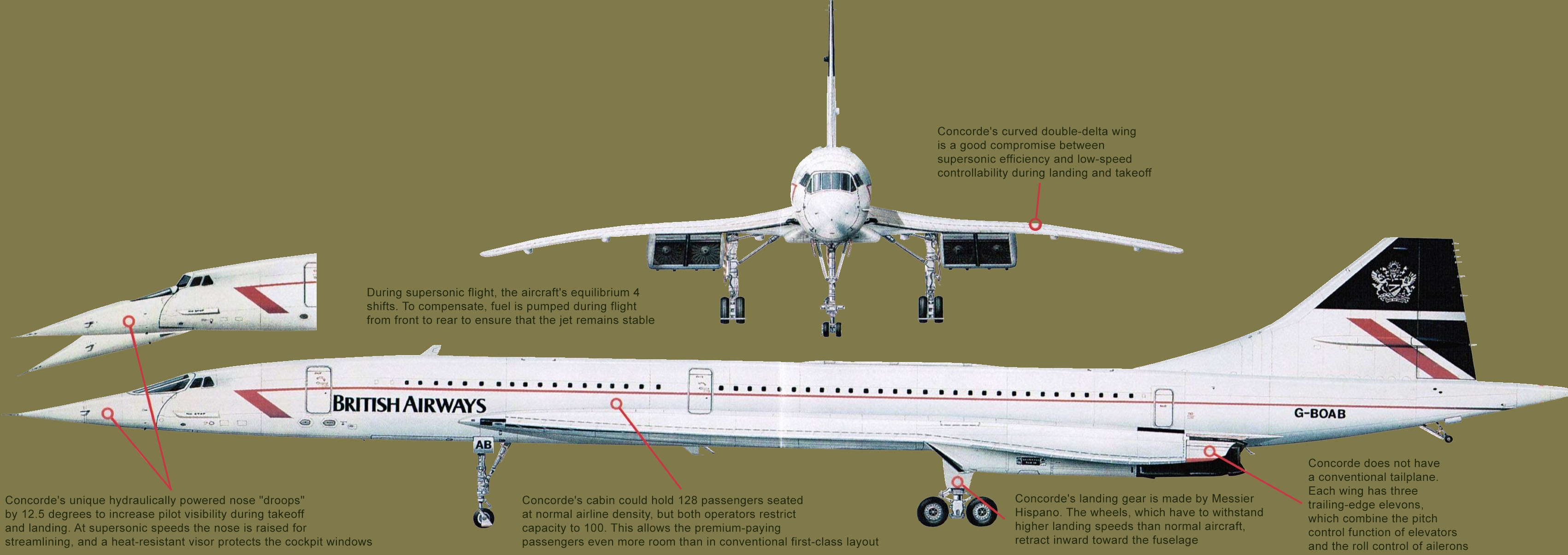 Ł SPECIFICATIONS Concorde